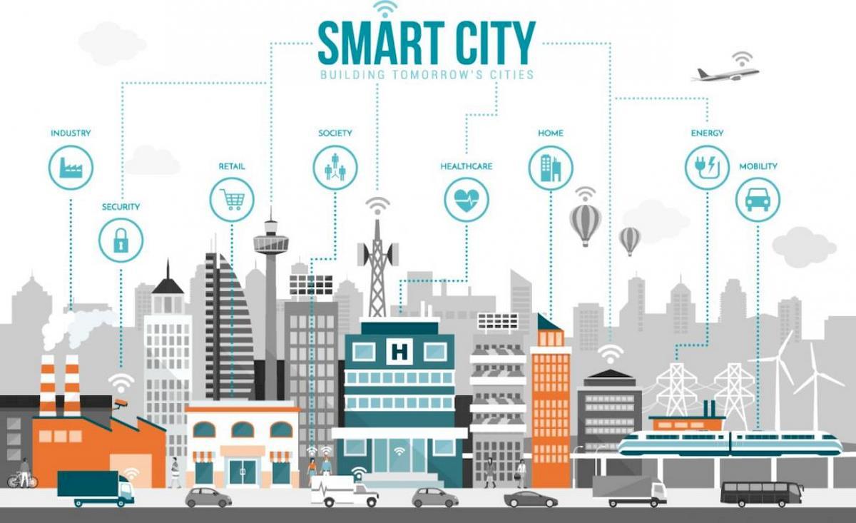 Image of SMART CITY